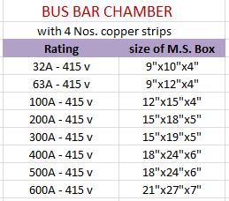 BusBarChamber