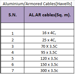 alarcables