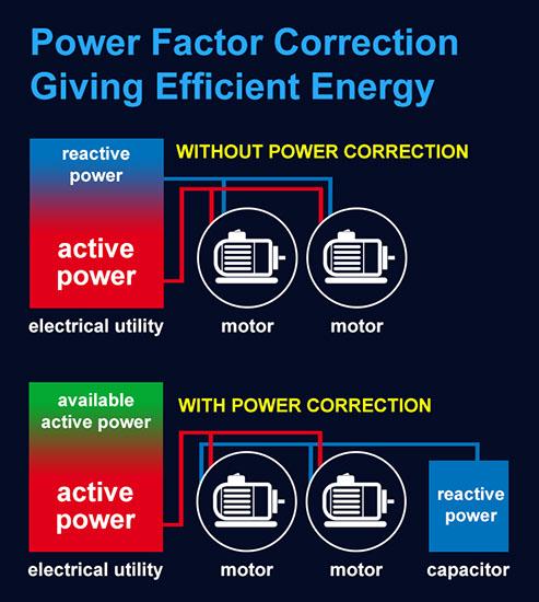 powerdiagram